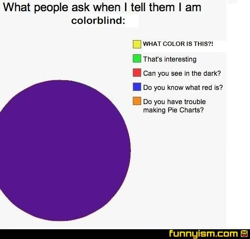 Funnyism Picture Color Blind Struggle Is Real Chart