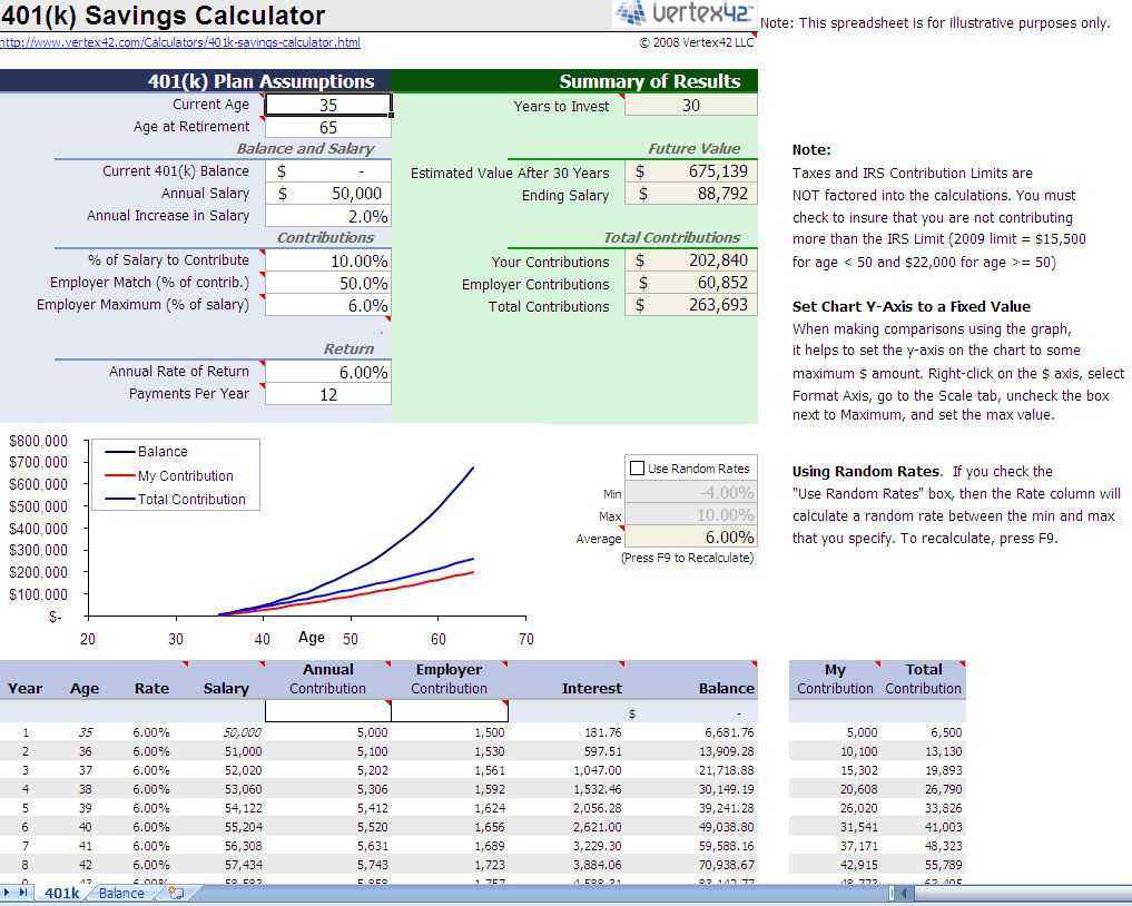 Savings Calculator Excel Template | Accounting / Bookkeeping