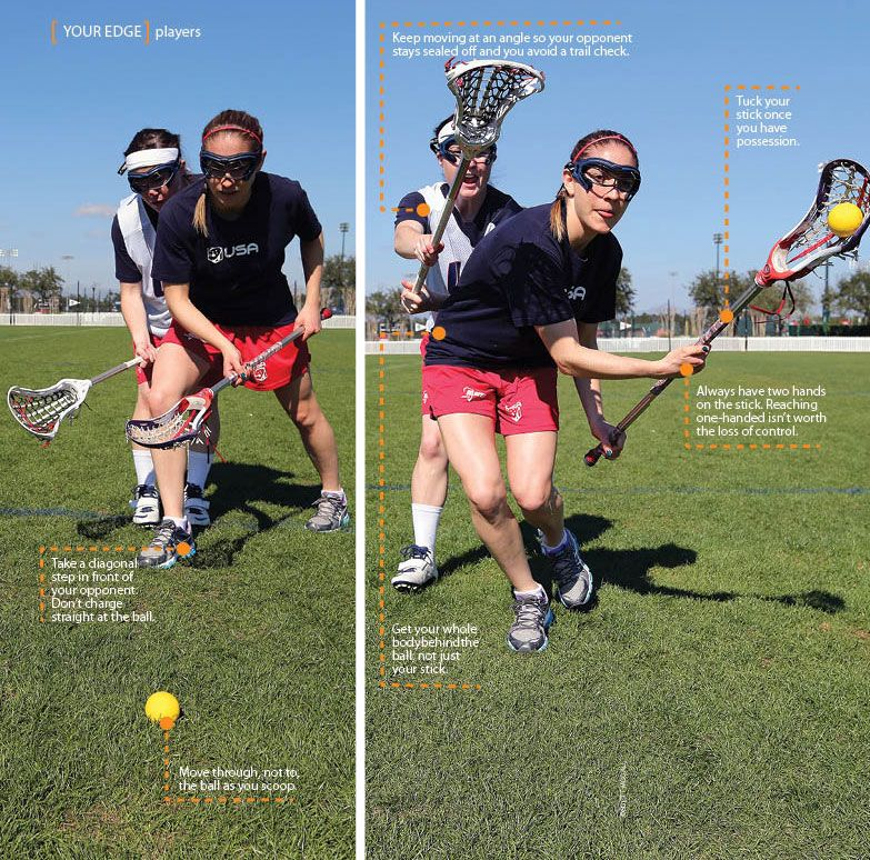 Your Edge: USA's Bullard on GBs Under Pressure - Lacrosse Magazine