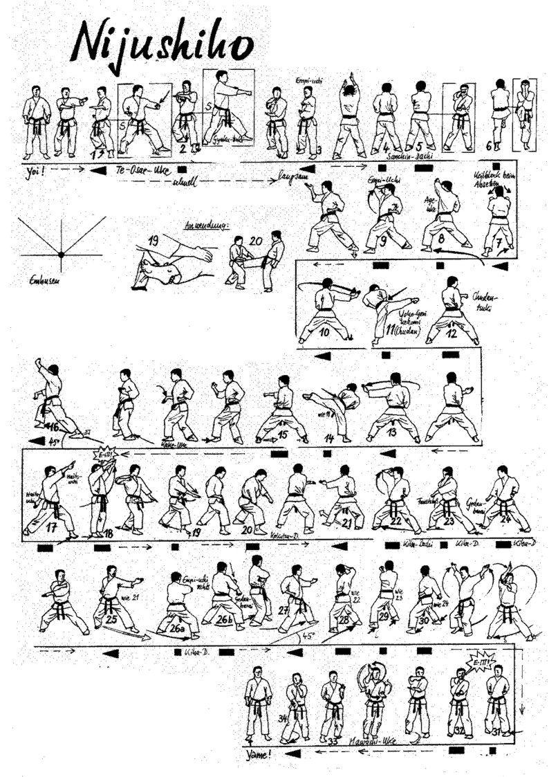 Shorin Ryu Kata Diagrams Shotokan Karate Katas Shorin