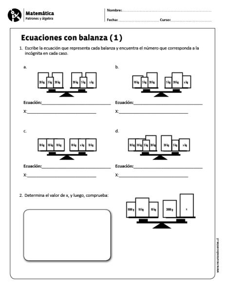 Ecuaciones Con Balanza 1 Matemáticas De Primer Grado