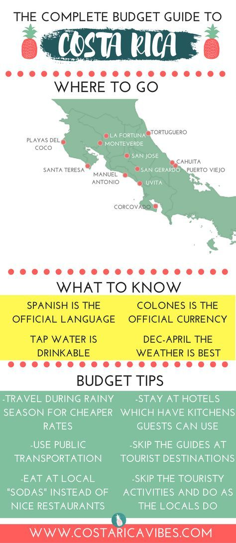 Great tips for Costa Rica travel on a budget. Head to the