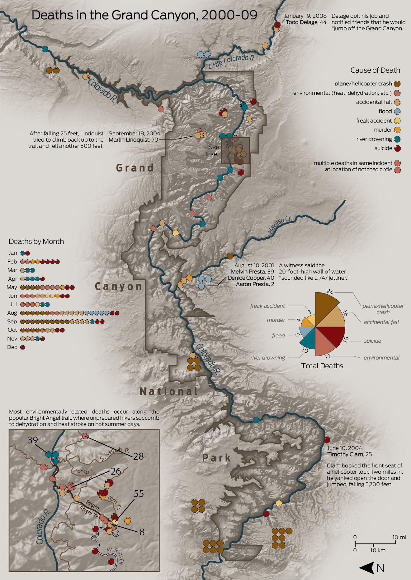 Map of Deaths in the Grand Canyon, 200009 Grand canyon