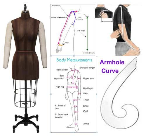 Pin By Nancy Blackstone On Fashion Dictionary Professional Dress Form Child Dress Form Dress Form