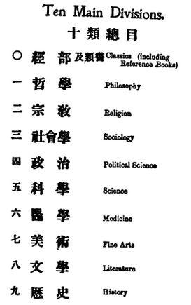 1918: Samuel T. Y. Seng (Shen Zhurong, 1884-1977