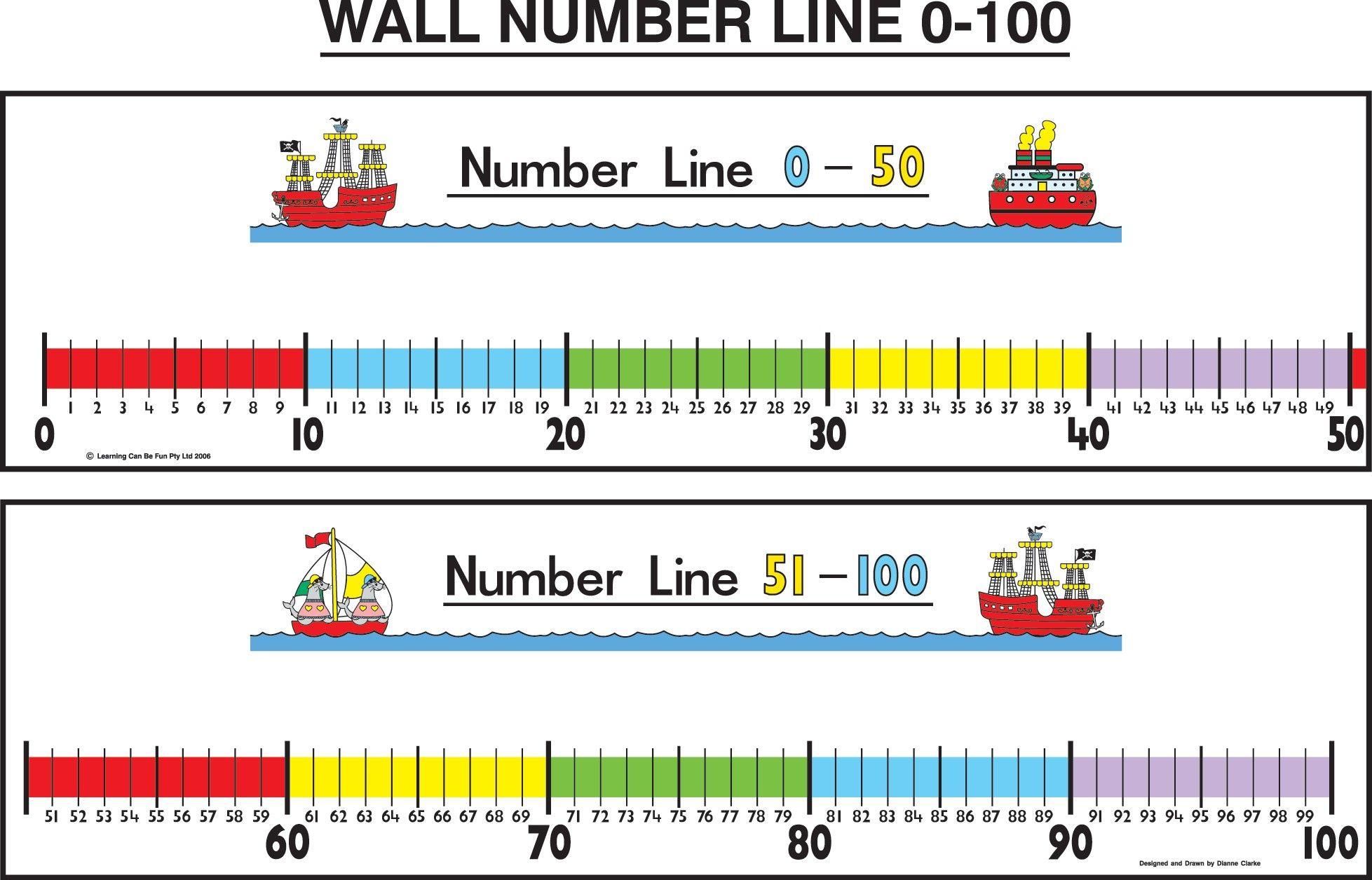 Jumbo Number Line 0 100