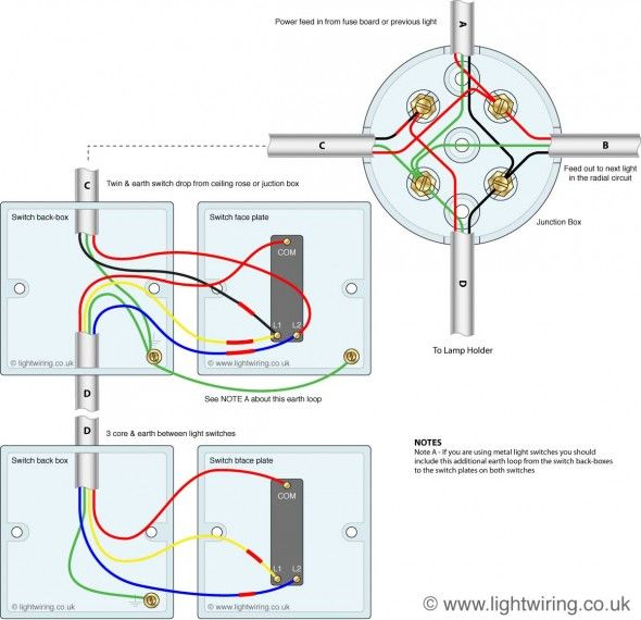 two-way switching (3 wire system, old cable colours) using a junction box
