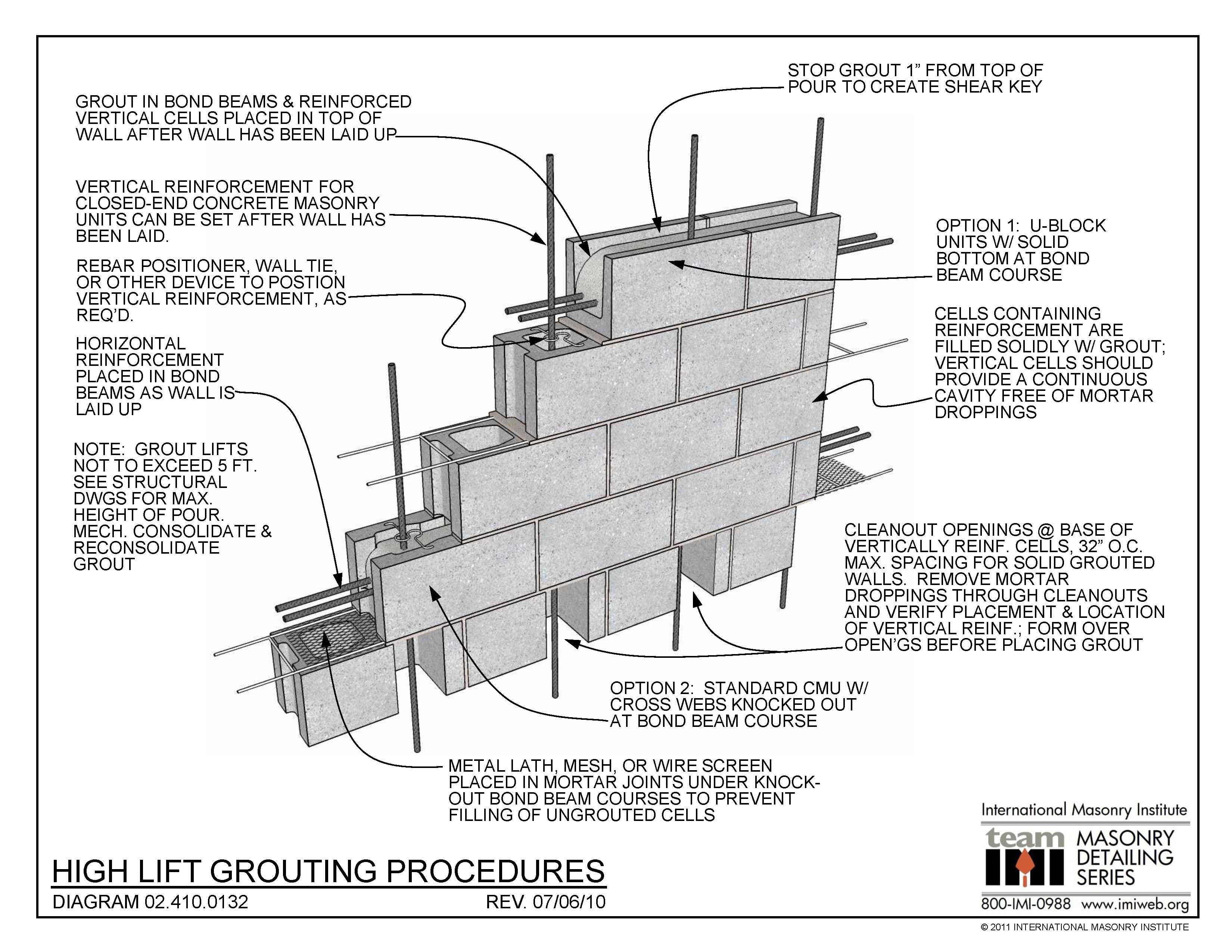 hight resolution of 02 410 0132 high lift grouting procedures international masonry institute construction drawings masonry