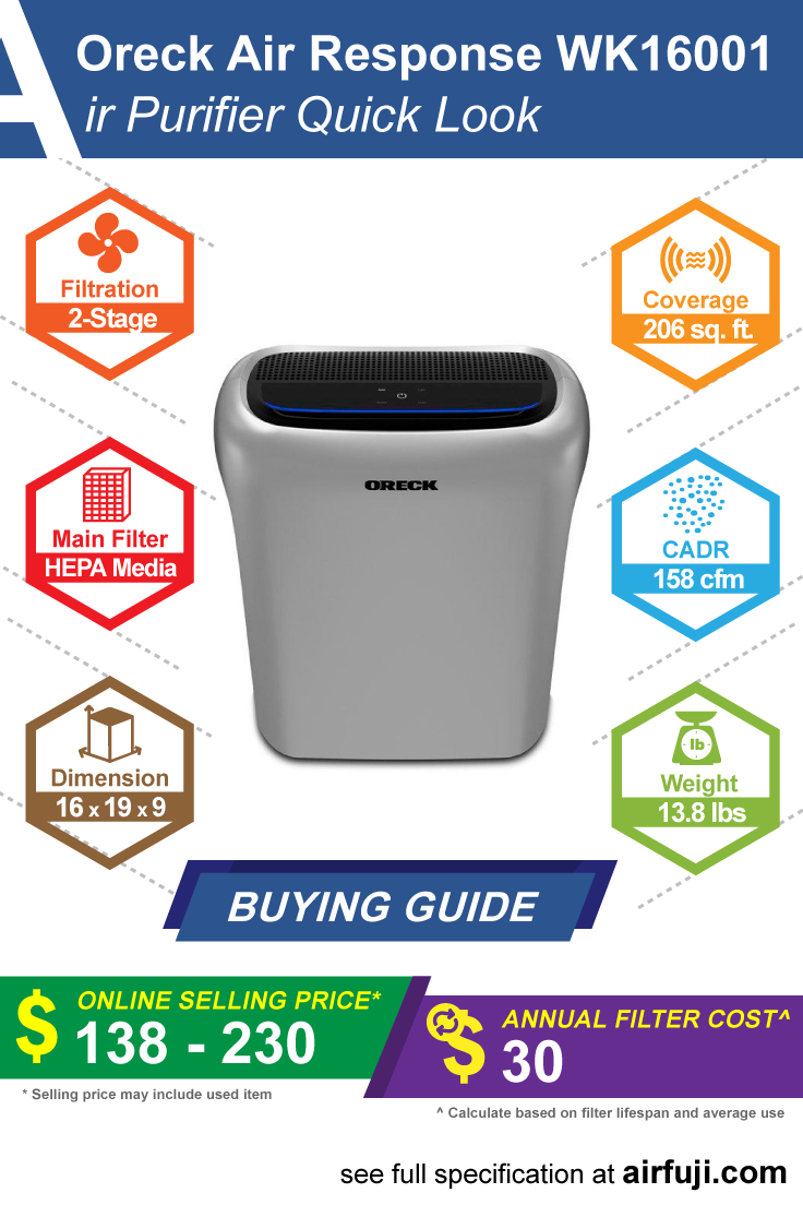 Oreck Air Response WK16001 review, price guide, filter