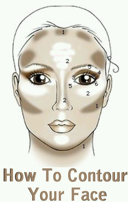How To Contour Your Face � Pictorial With Detailed