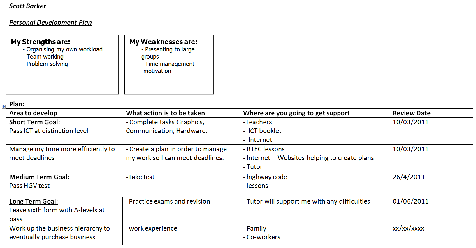 personal development plan example for students Google