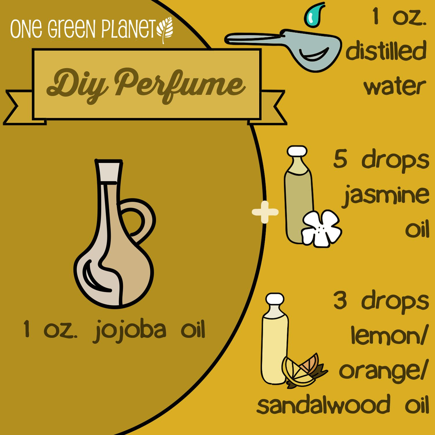 Ultimate Guide to DIY: Beauty