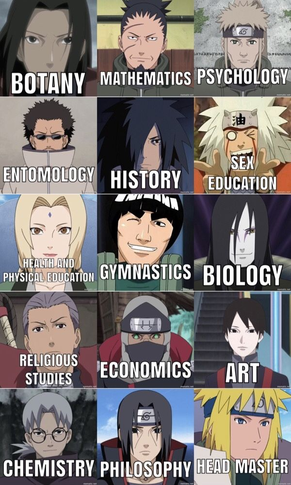 Time For Tution By Naruto Characters