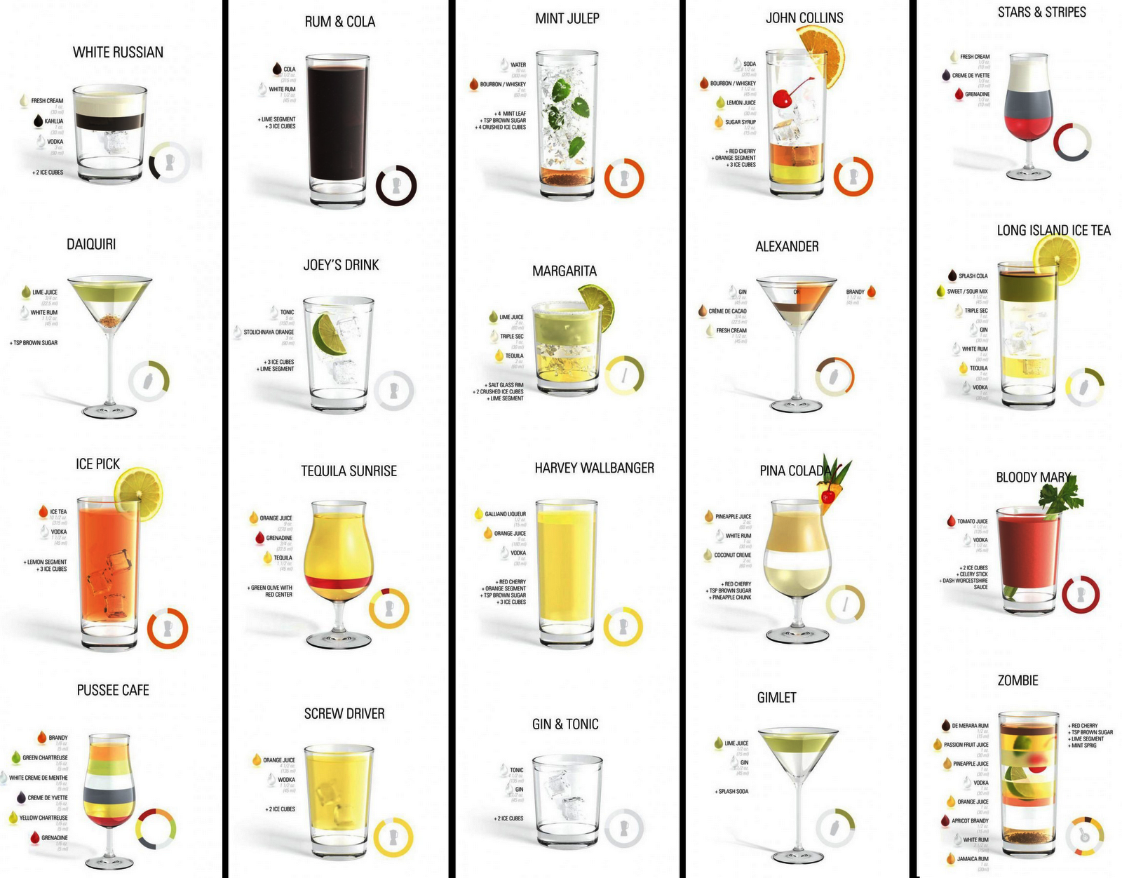 Cocktail posters google search cocktail infographics for Great vodka mixed drinks