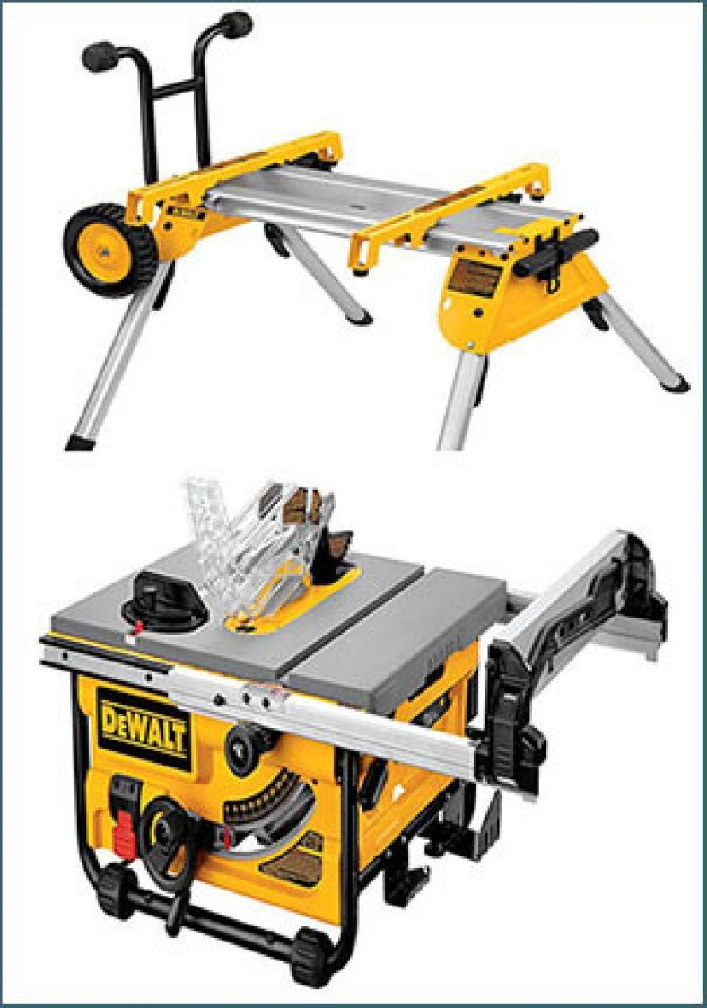Best Table Saw Under 500 Buyer Guide And Professional Reviews 2020 Best Table Saw Table Saw Table Saw Reviews