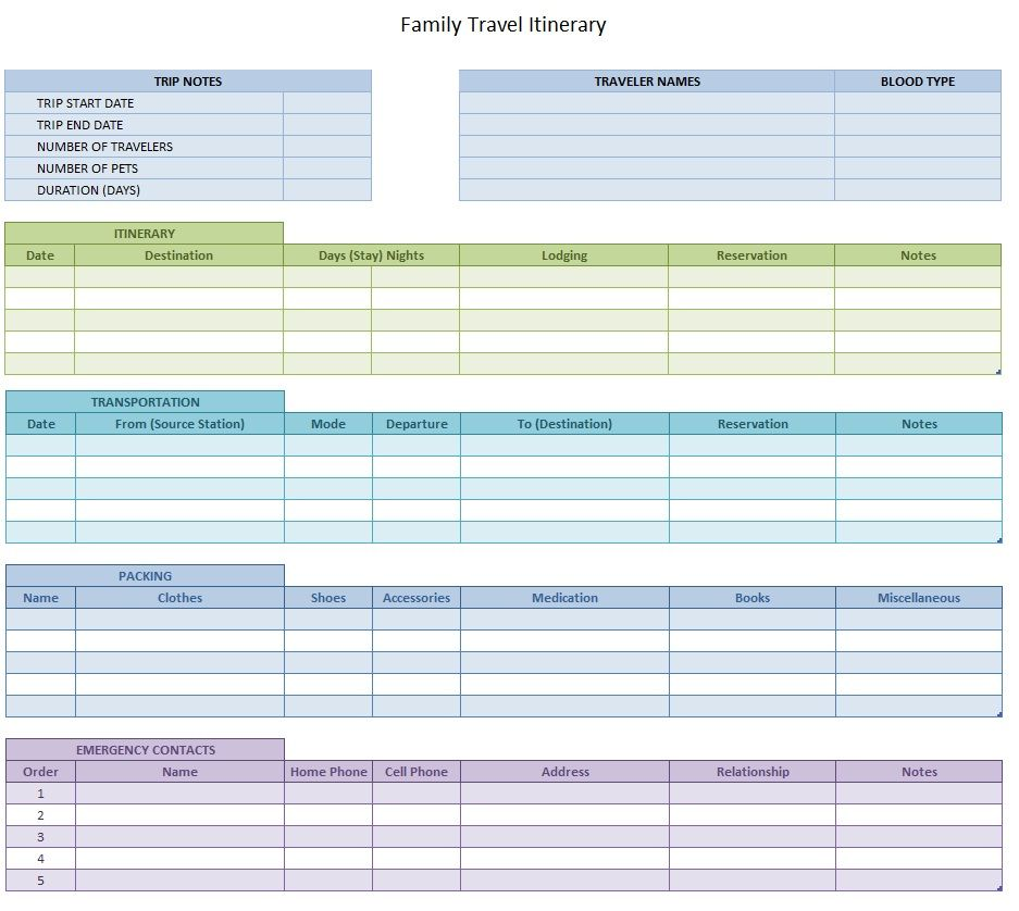 Travel Itinerary for Family Template Sample Work Pinterest