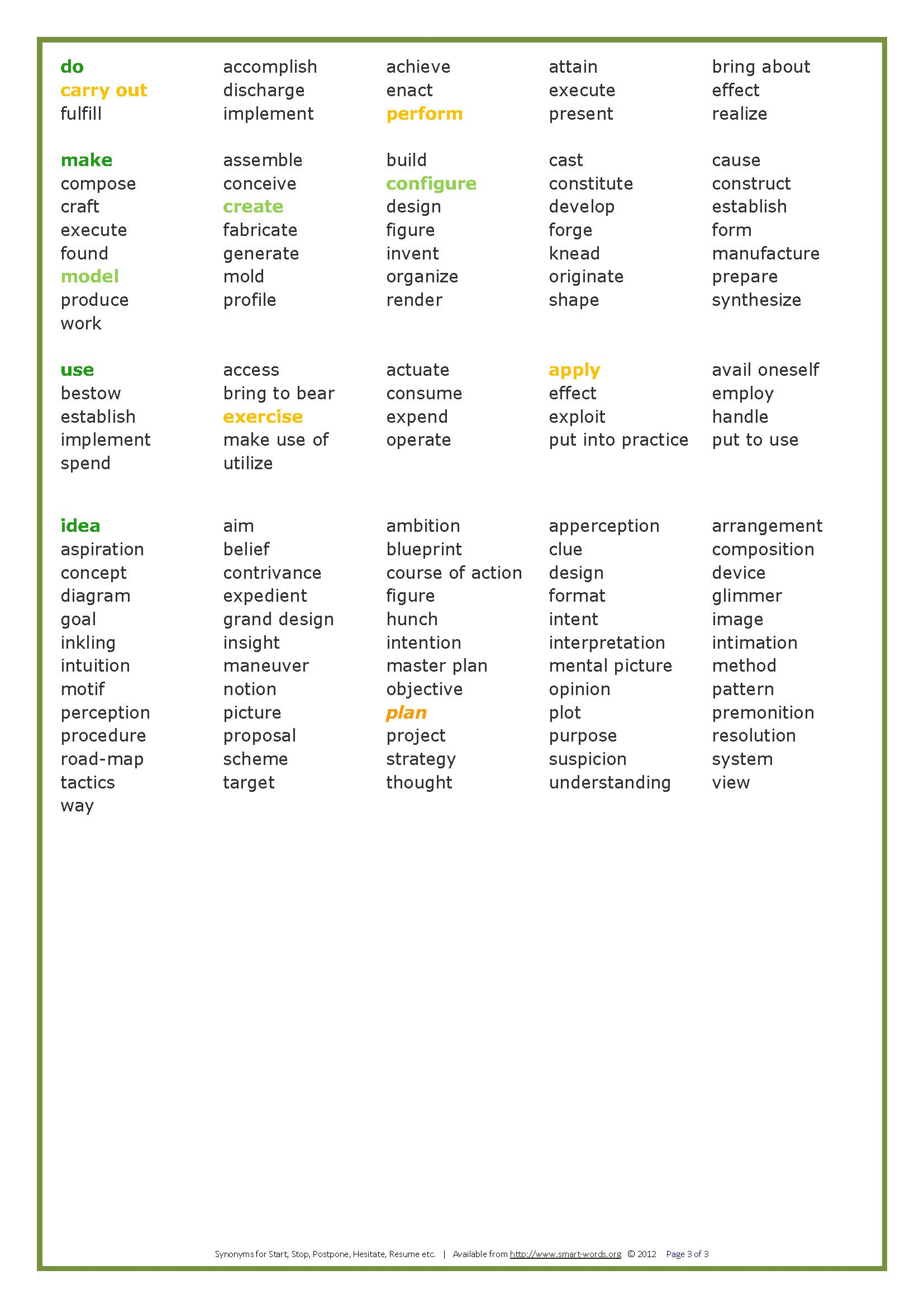 Synonyms actions 3 weekly pins by werner kuhn pinterest synonyms actions 3 malvernweather Images