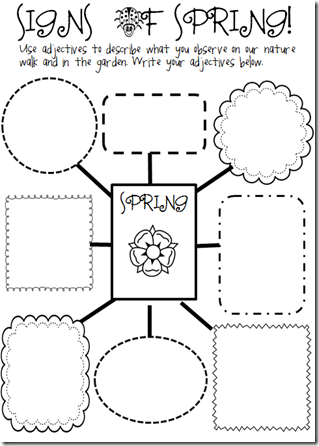free signs of spring graphic organizer great vocab activity for related items adjectives. Black Bedroom Furniture Sets. Home Design Ideas