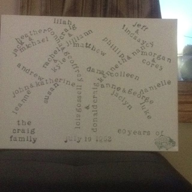 Stamped Family tree