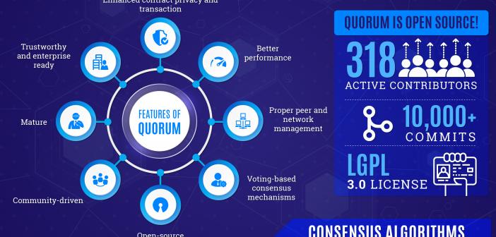 Revolution Of Finance Through Blockchain Blockchain Blockchain Technology Finance