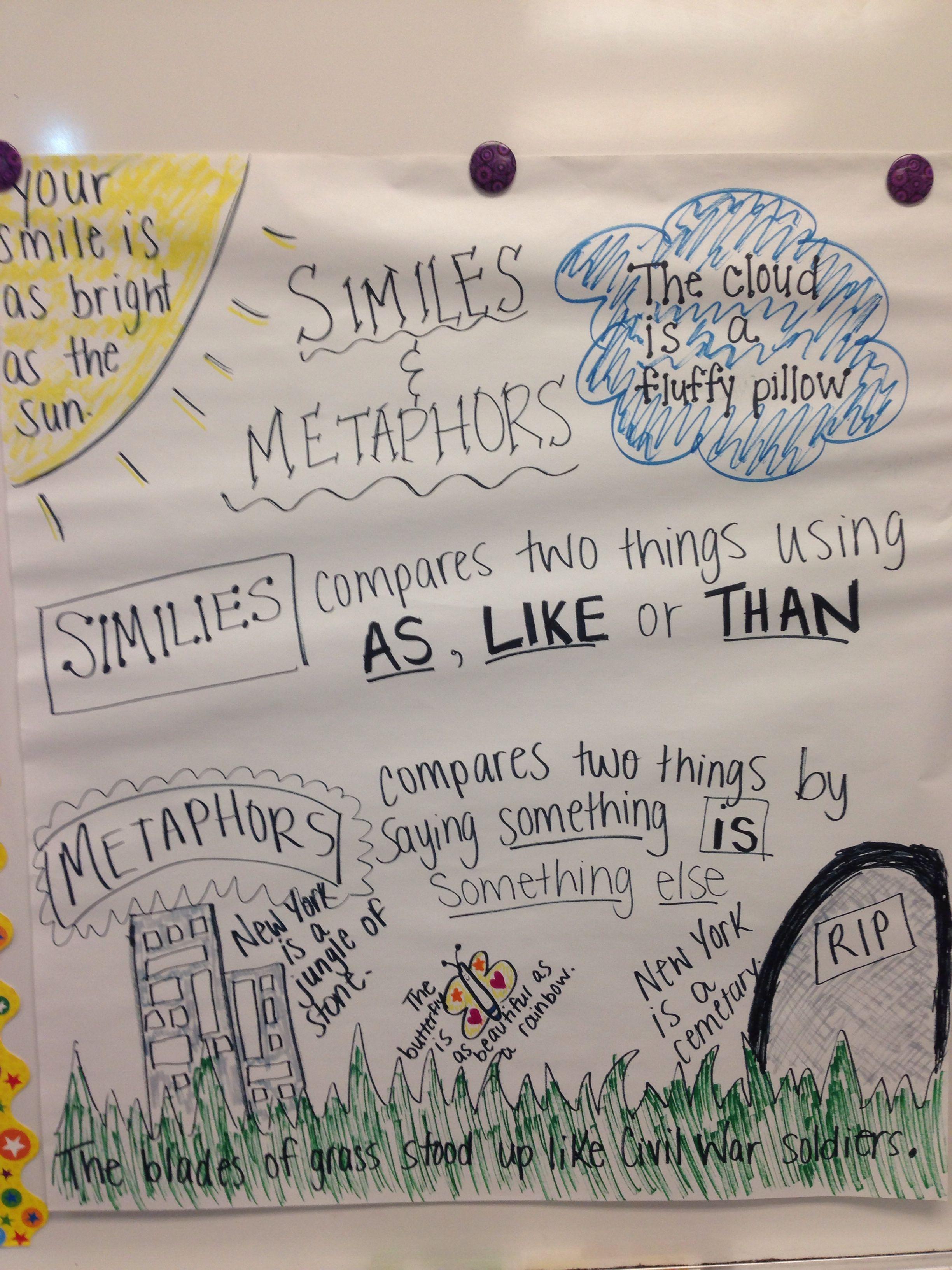 Similies And Metaphors