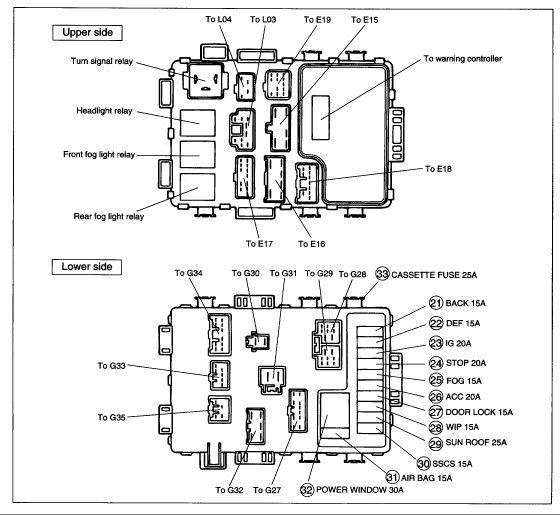 Image result for 2008 suzuki forenza wiring diagram | Car ...
