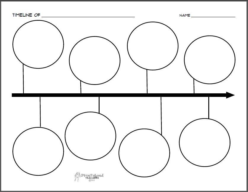 Check out this printable graphic organizer/blank timeline