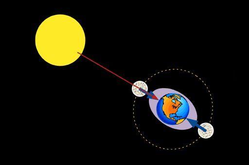 فلكية جدة ثاني قمر محاق عملاق غدا قبل ساعات من وصوله للحضيض Enamel Pins Accessories