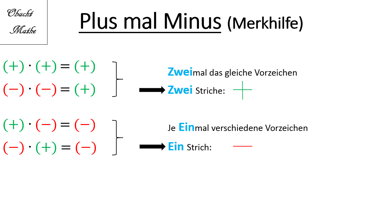 Plus mal Minus - Merkhilfe - Eselsbrücke - einfach erklärt ...
