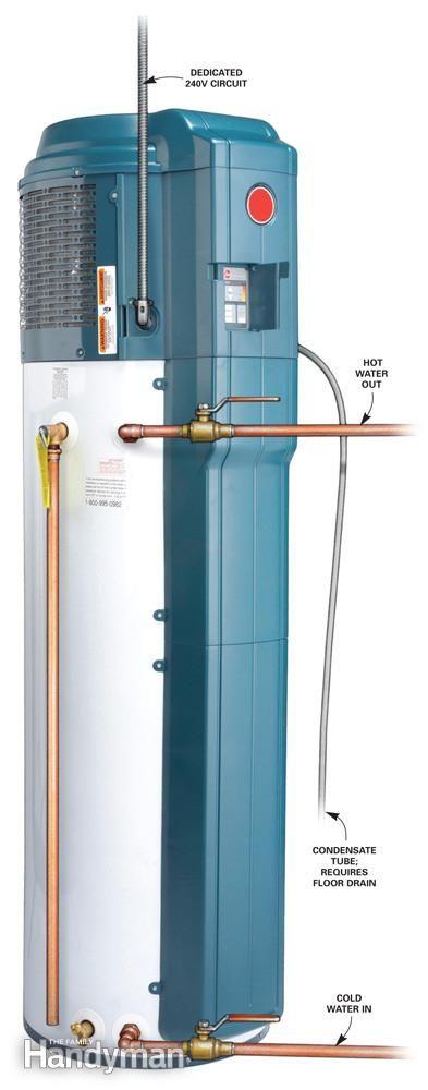 Choosing A New Water Heater Water Heater Repair Diy Plumbing Water Heater