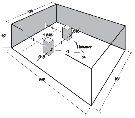 Акустические on-line калькуляторы - Рекомендации по акустике помещений - Aкустические материалы и Технологии
