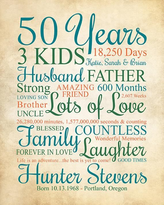 Mens 50th Birthday Gift Personalized For Men Or Woman Choose Any Year Bday Sign Party Gift Gift For Dads Birthday Brother Wf620 Mens 50th Birthday Gifts 50th Birthday Party Ideas