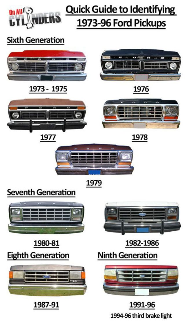Quick Guide To Identifying Ford Pickups From 1948 To 1996 Ford