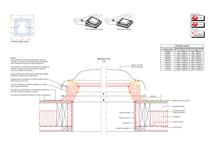 Tin Roofing Installation Roofing Materials Garage Gable Roofing House Roofing Garden Diagram Tin Roofing Installation Design Architektur Hacks
