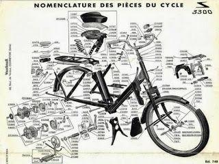 Pedro J Mª Campuzano Gómez Memorias De Una Velo Solex Capítulo Ii Motos Antiguas Bicicleta Motorizada Bicicletas Raleigh