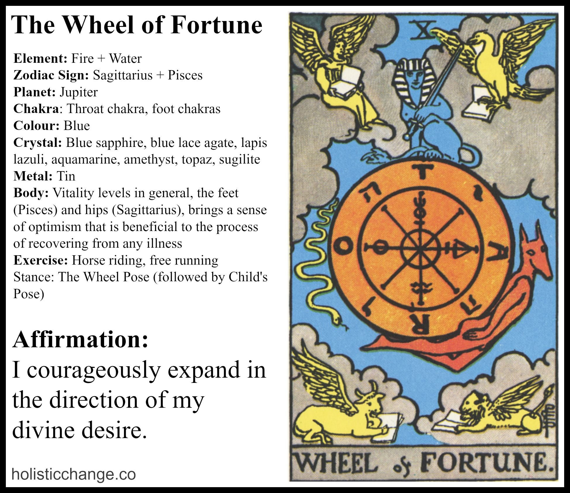 Journaling Holistic Change With The Wheel Of Fortune Holistic