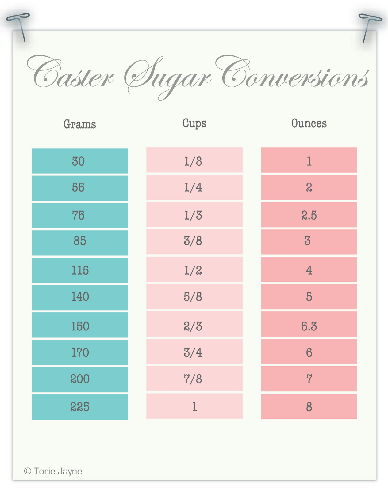 Caster Sugar Conversion Chart  WwwBakedoctorComBaking