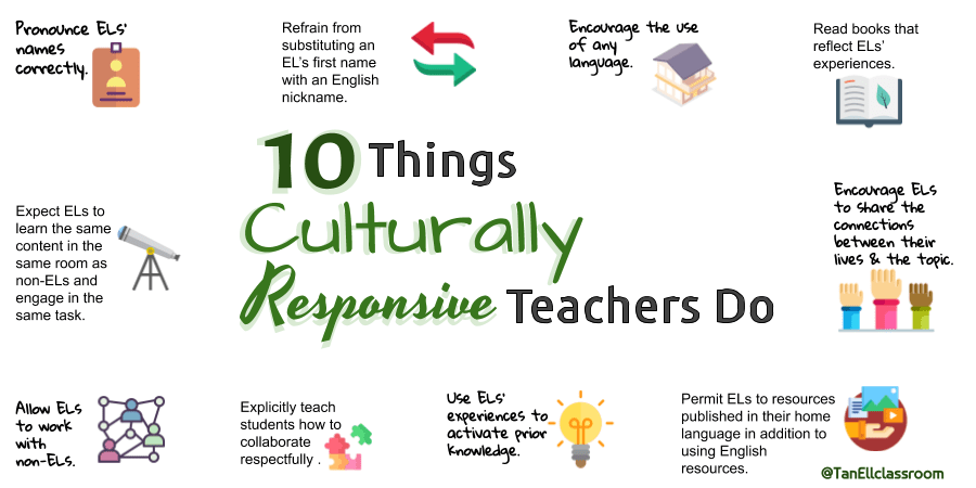 How To Have Culturally Responsive Instruction Empowering Ells Student Encouragement Academic Language Teaching