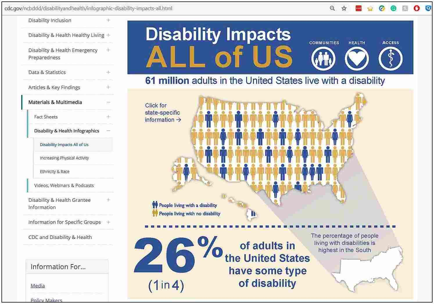 Disability impacts all of us infographic disability
