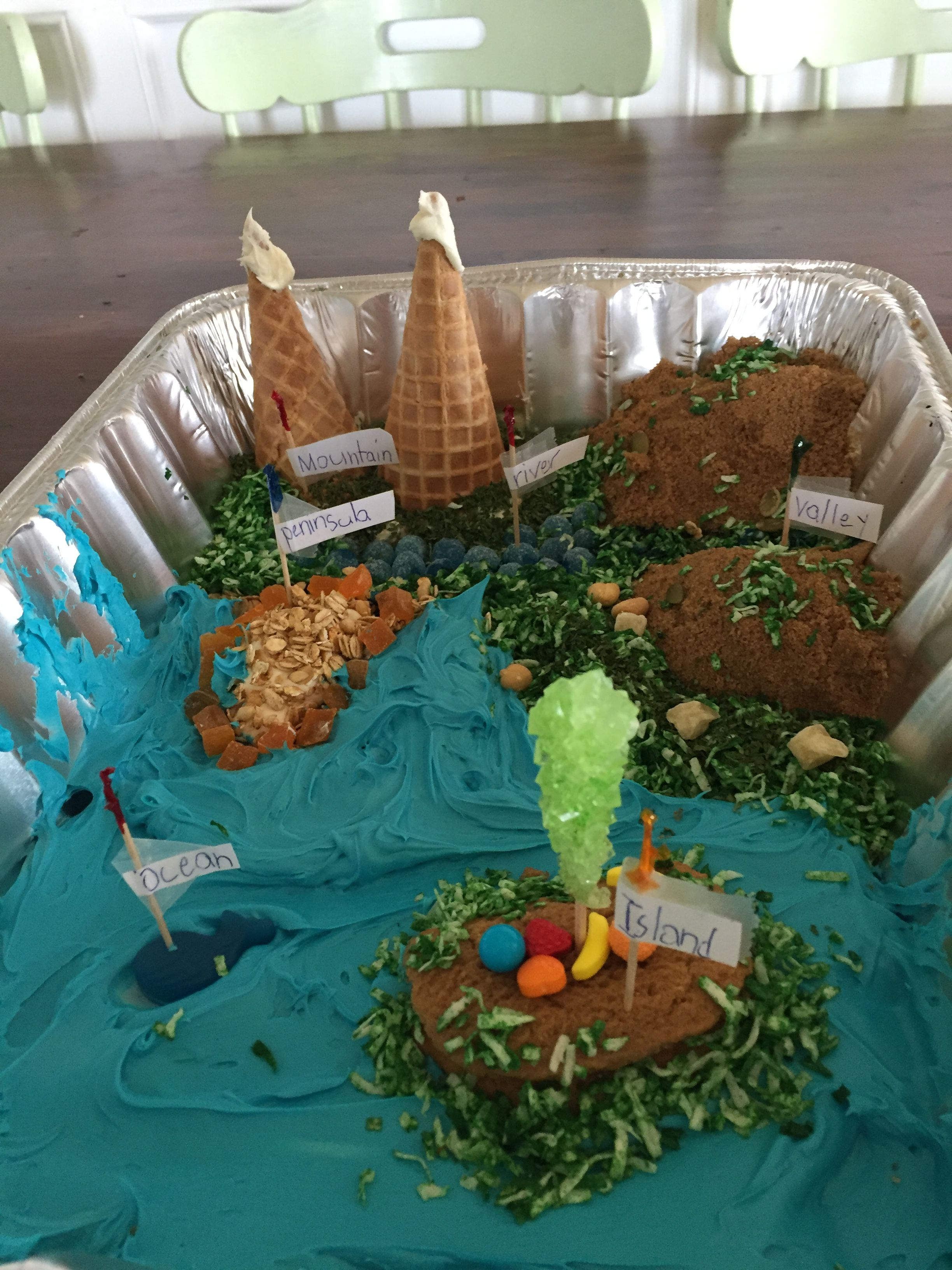 Edible Landforms Project
