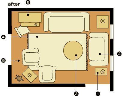 Attractive Furniture Arranging Tricks. Diy Living Room ...