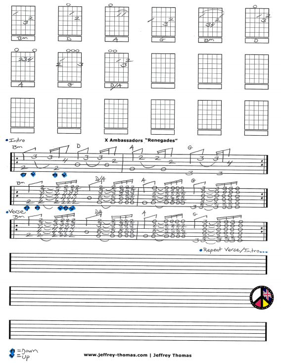 X Ambassadors Renegades Guitar Tab By Jeffrey Thomas Enjoy This