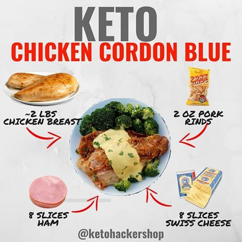 Brandon Carter (@ketohackershop) - KETO CHICKEN CORDON BLUE Here is a delicious recipe for a Keto Chicken Cordon Blue by @ruledme . CALORIES/MACROS This makes 7 servings of Keto Chicken Cordon Bleu. Each serving is 501 Calories, 35g Fats, 40g Protein ,1.5g Net Carbs. . INGREDIENTS Crumb Topping 2 ounces pork rinds 1/4 cup flaxseed meal 1/2 cup grated Parmesan cheese 1/2 teaspoon salt 1/2 teaspoon garlic powder Casserole 2.3 pounds chicken breasts (about 3 pieces) Salt and black pepper to ... #flaxseedmealrecipes