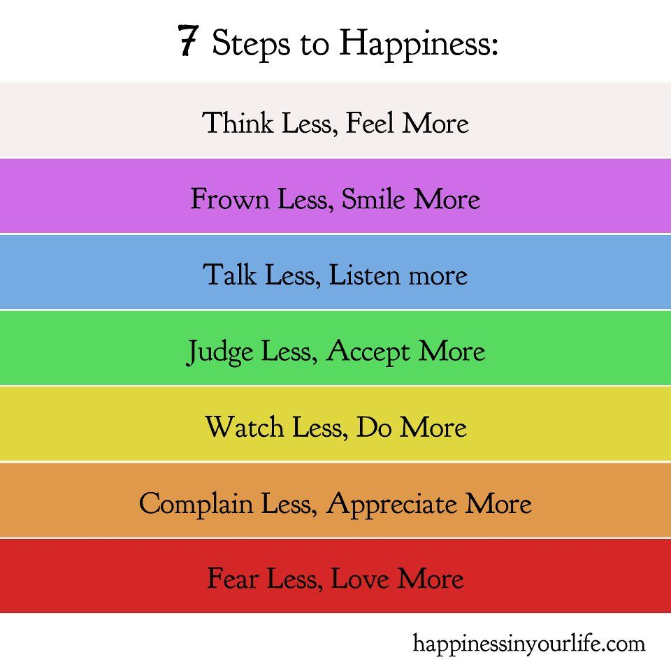 Happiness in Seven Steps