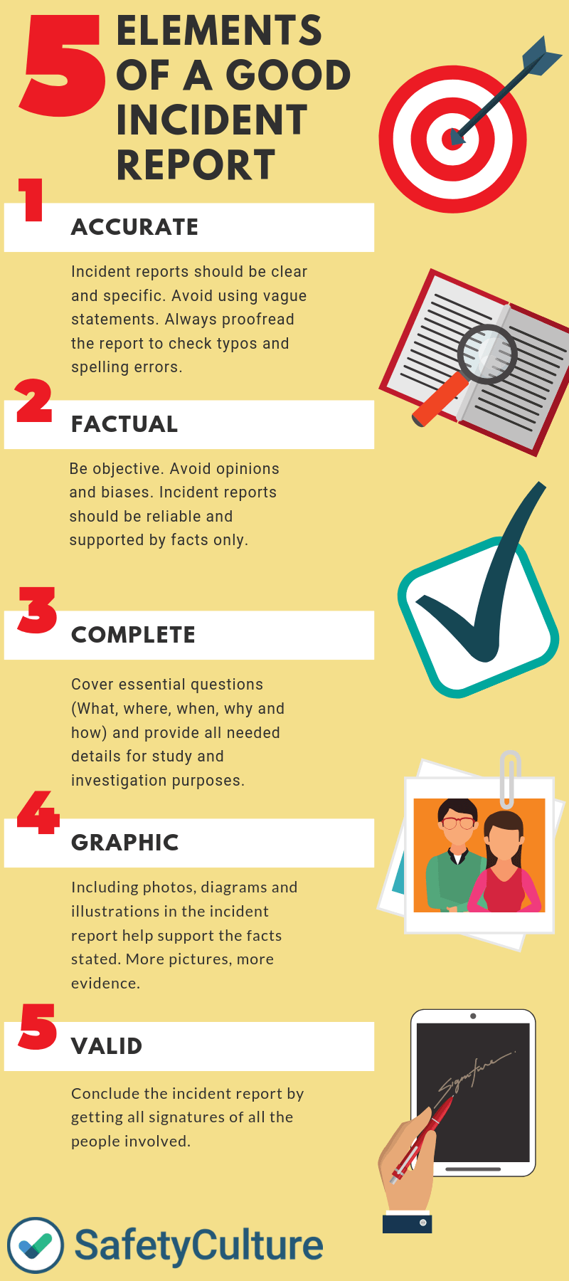 5 Elements of a Good Incident Report [Free Template