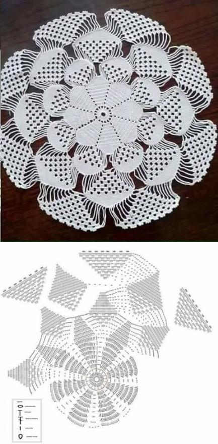 вязание | Deckchen, Häkeln und Häkeldeckchen