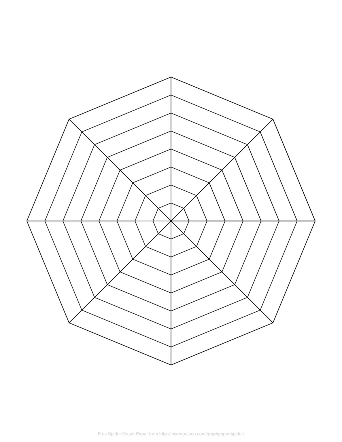 Free Online Graph Paper / Spider in Blank Radar Chart
