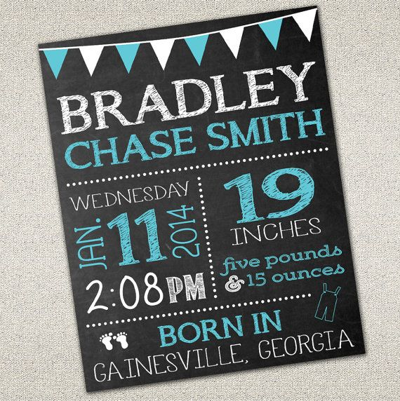 Print Your Custom Art On Canvas – Chalkboard Birth Announcement