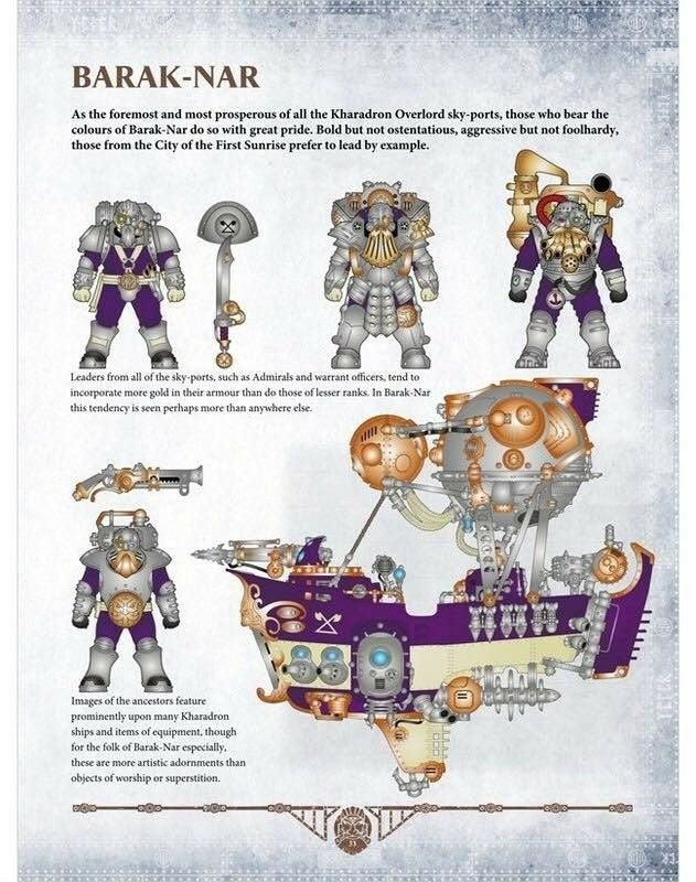 Pin By Zachary Logsdon On Squats With Images Warhammer Fantasy