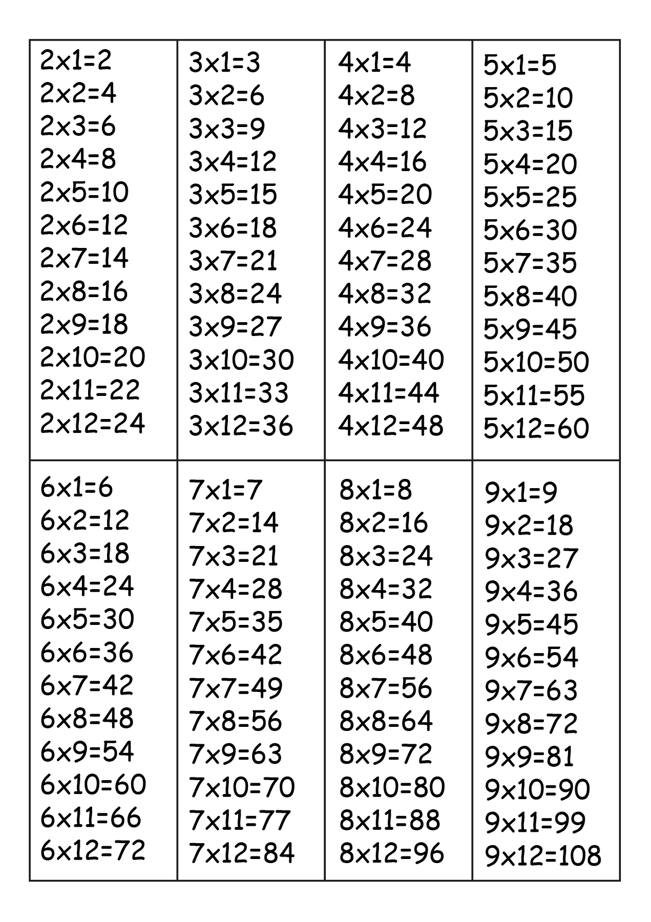 Times table shets printable activity shelter mutiplication times table shets printable activity shelter times table sheettimes tablesmultiplication nvjuhfo Gallery